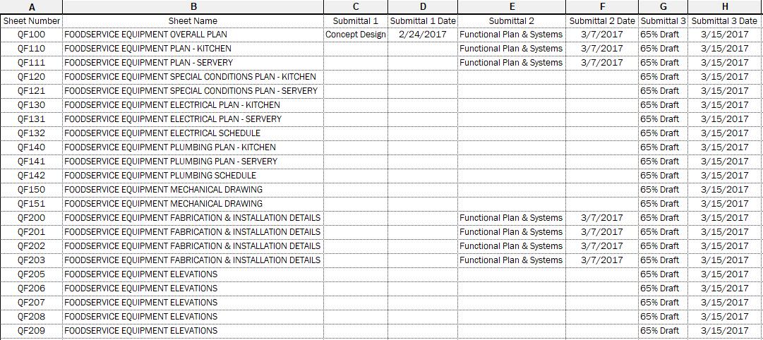 Kitchautomation_CreateSmartSchedules_39